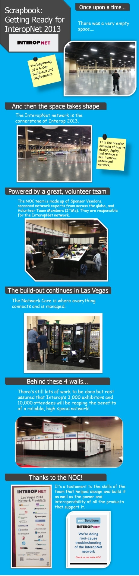 InterOpNet Scrapbook for 2013