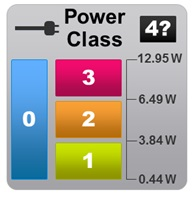 Power class table