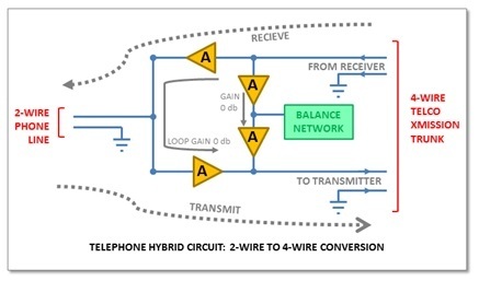 telephone hybrid circuit diagram