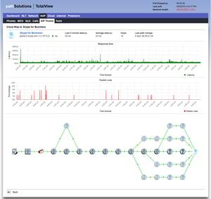 Screenshot of TotalView and SIP Tunk tools