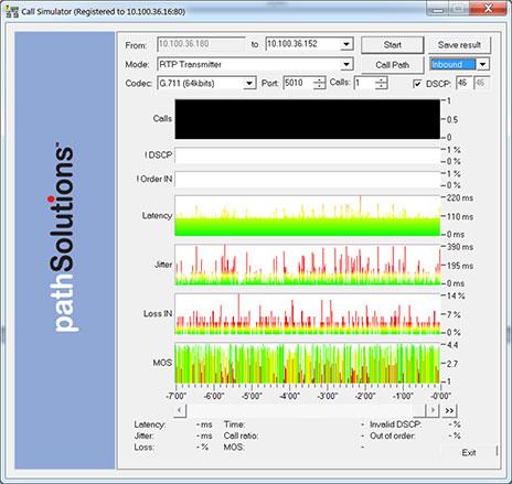 DSCP loss testing