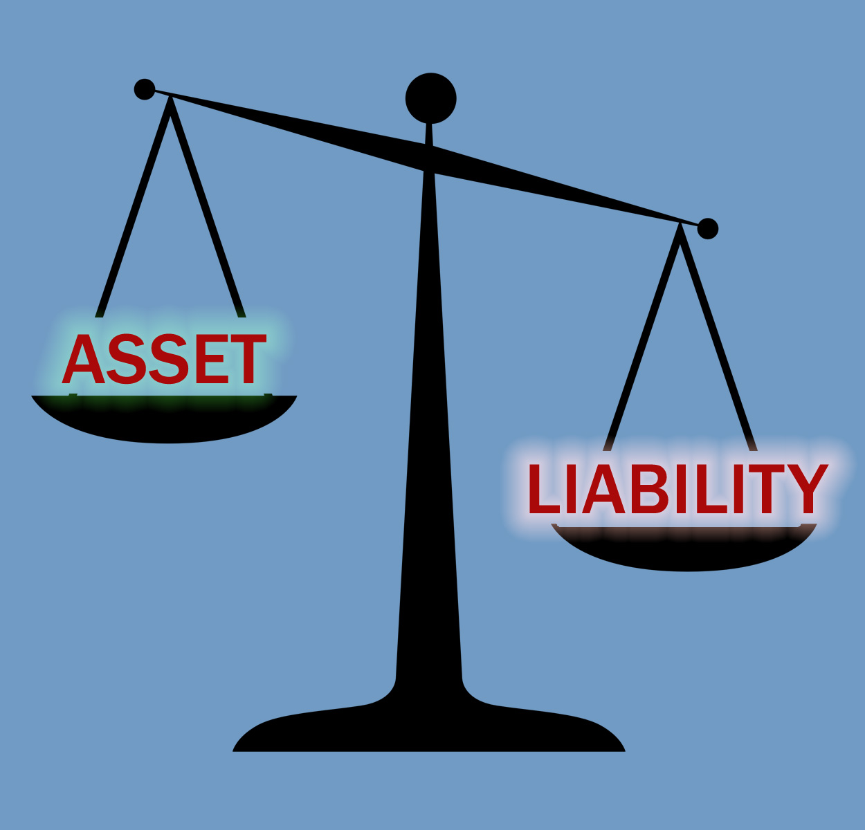 Is Your Network An Asset, Or A Liability?