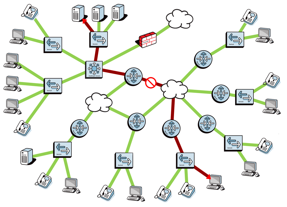 Network Diagram schematic