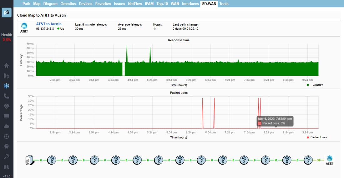 SD-WAN visibility screenshot
