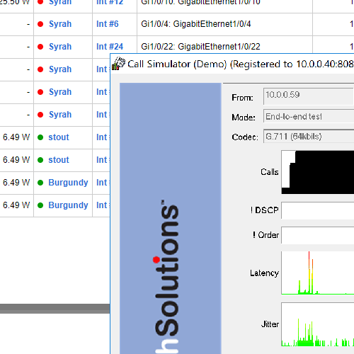 Total VoIP Visibility