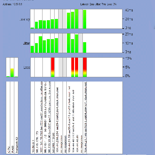 RemoteView Link Troubleshooting Test