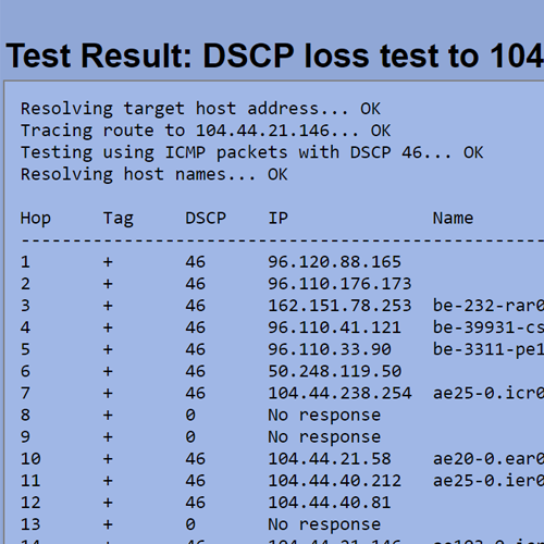 RemoteView DSCP Loss Test